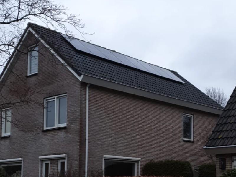 zonnepanelen met kWh-garantie