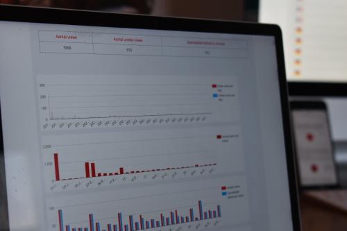 Video eLearning meten resultaten