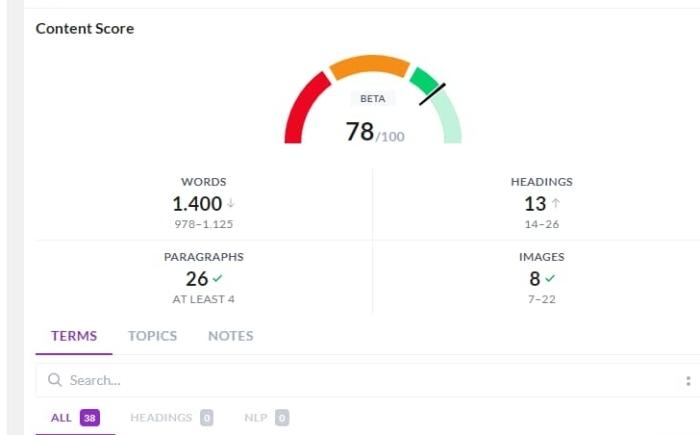 Geoptimaliseerde content voor meer bezoekers naar je website.