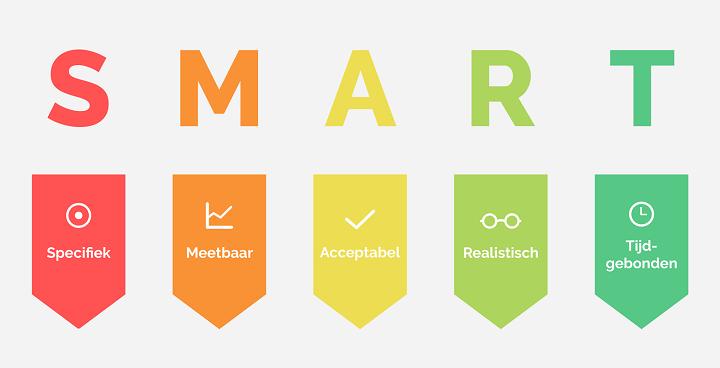 SMART doelen formuleren