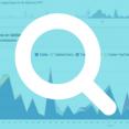 Facebook campagnes monitoring