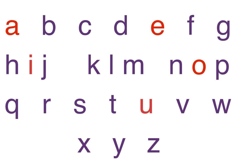 Alfabetnaam - zoals een letter heet in het alfabet