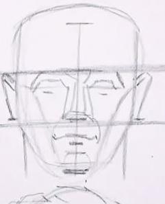 Bovenkant oor op wenkbrauwlijn, onderkant oor op neuslijn.