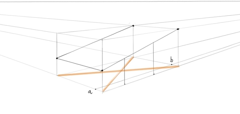 Diagonaal om het midden te vinden