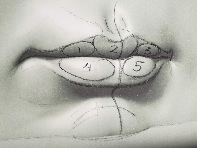 De 5 kussentjes van de lippen