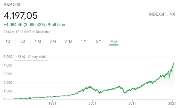 how-low-risk-investing-with-money