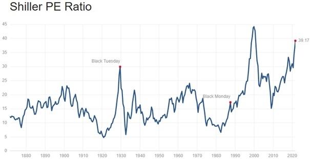 aandelenmarkt-dalen-of-stijgen-2021