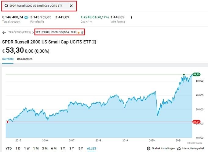 beste-exchange-traded-funds-degiro