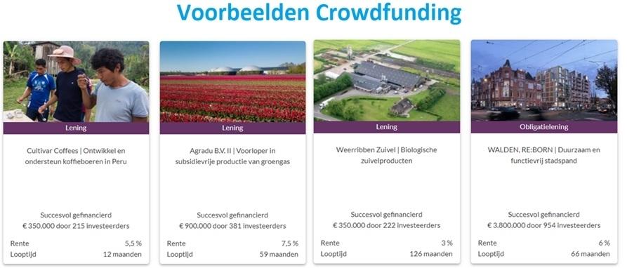 hoe-werkt-investeren-in-crowdfunding