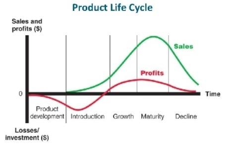 uitleg-hoe-beleggen-in-groei-etfs