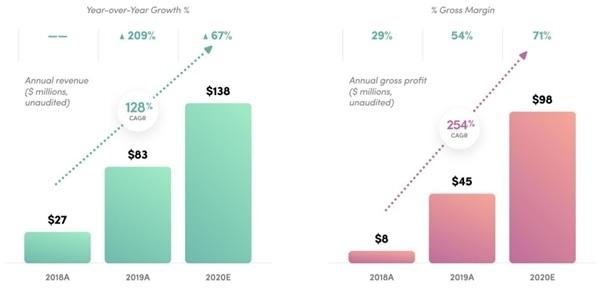 uniek-groeiaandeel-gezondheid