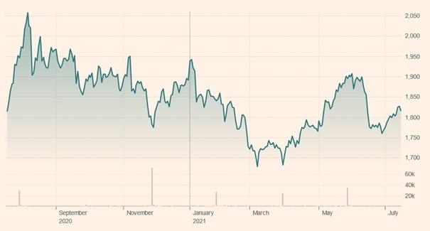 waarom-in-goud-investeren