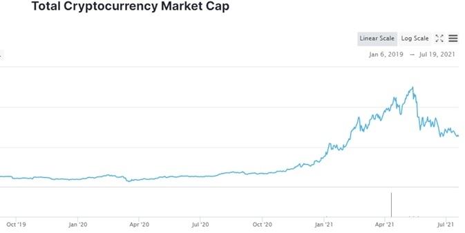 yieldt-rendement-vergelijken-met-crypto