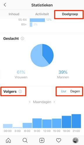 beste tijd om te posten op Instagram bepalen met je Instagram statistieken