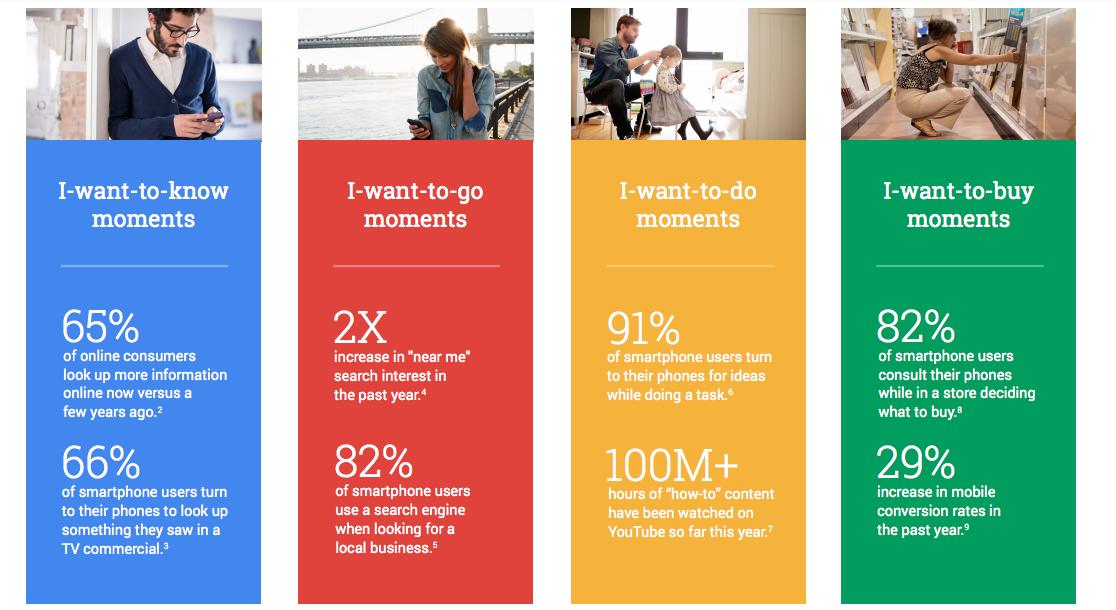 Google micro moments - voordelen van social video