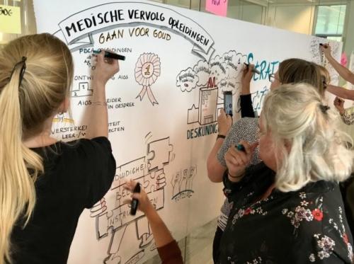 Visuele teambuilding bij Antoni van Leeuwenhoekziekenhuis