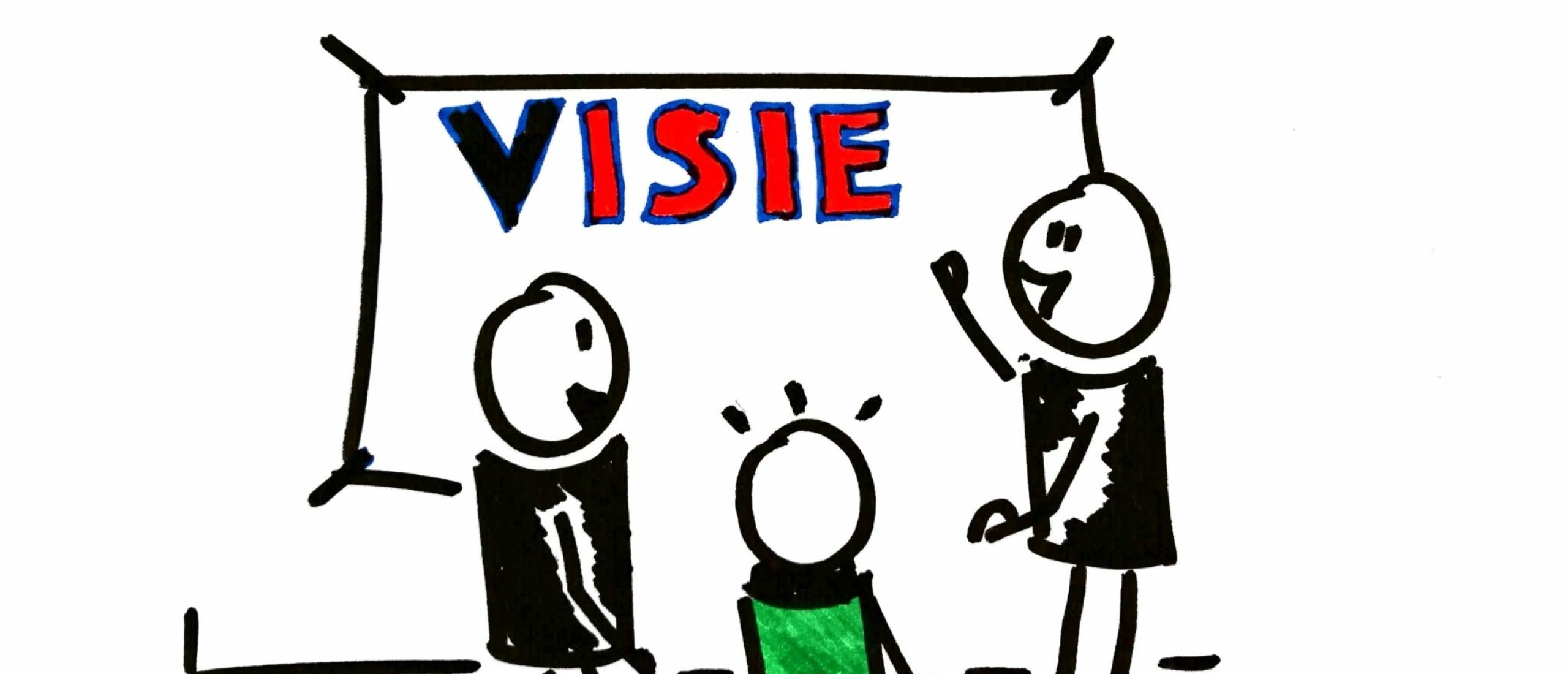 Een gedeelde visie met de werkvorm Verbeeld je Toekomst