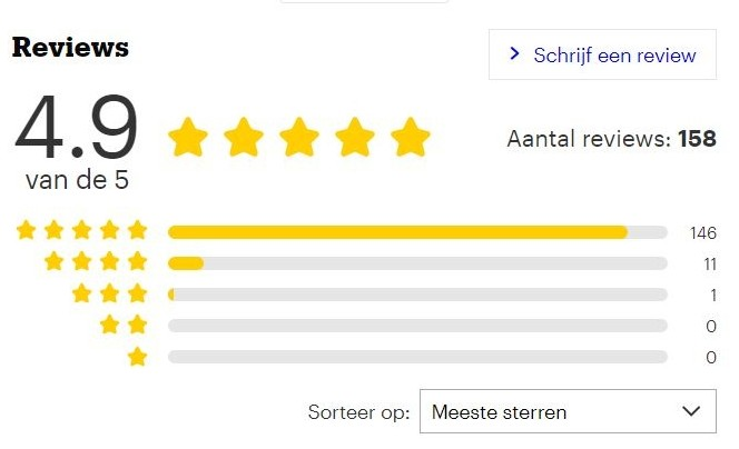 review onlne marketing tornado