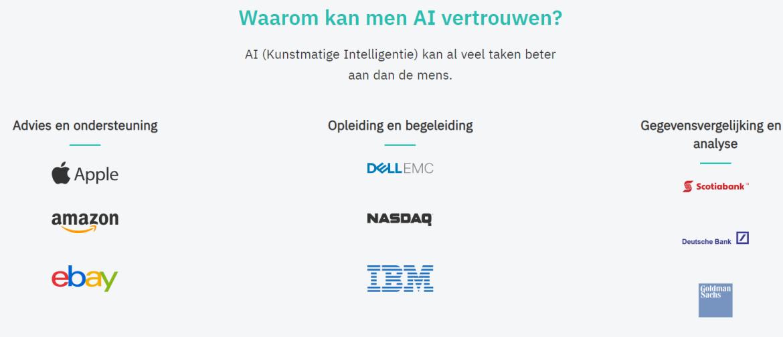 AI marketing ervaringen