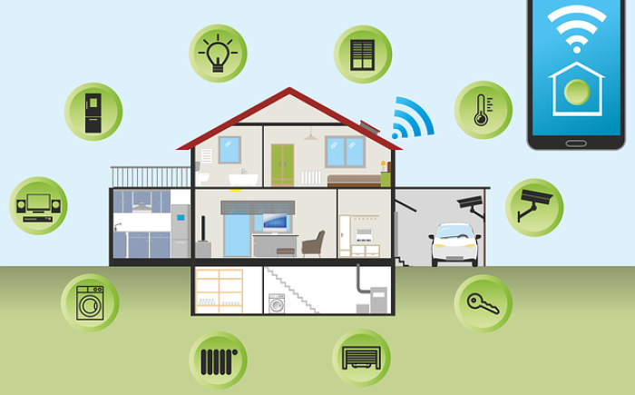 WiFi Smarthomes