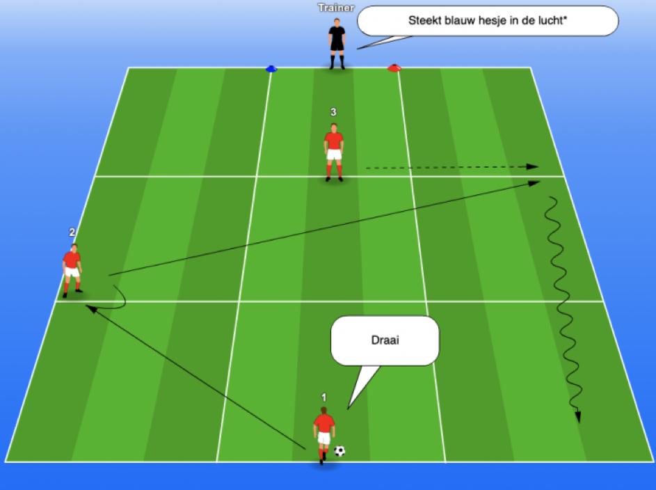 coaching van spelers