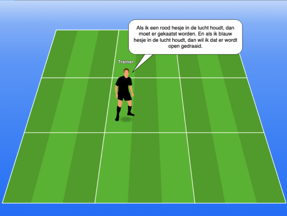 coaching kijkgedrag