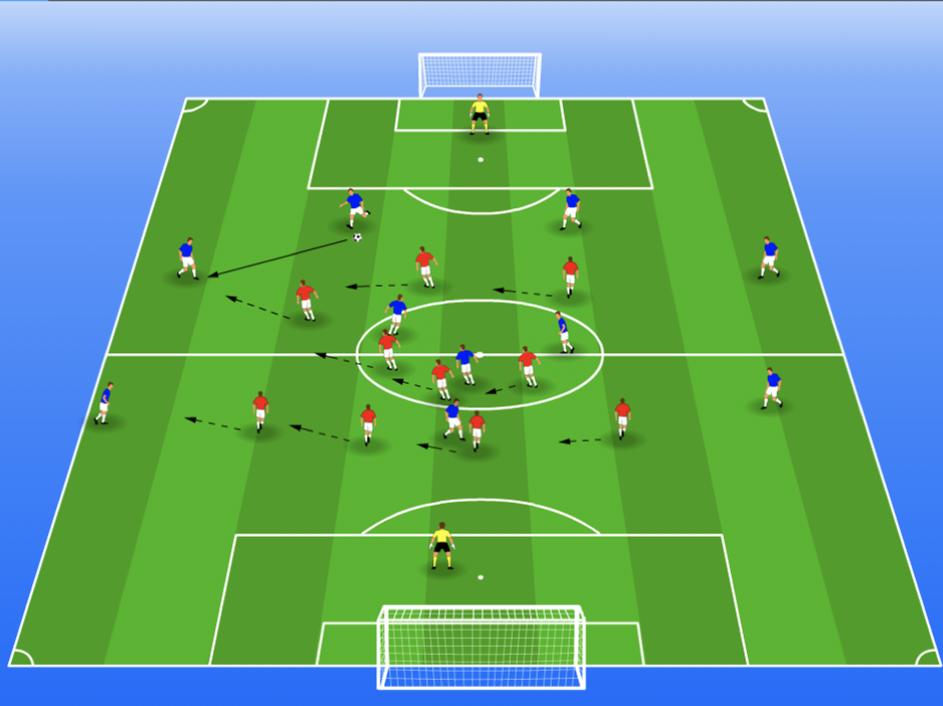compact verdedigen als team