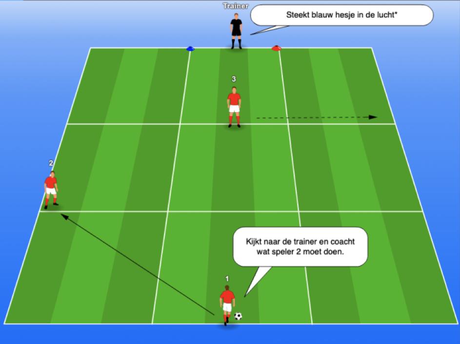 coaching voetbal