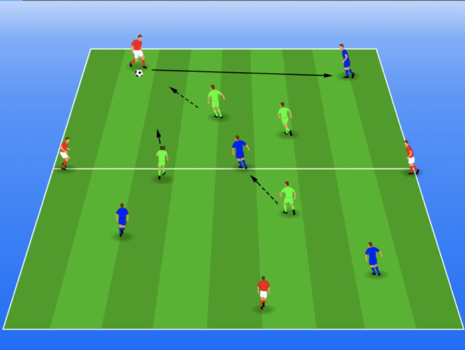oefening 3 teams