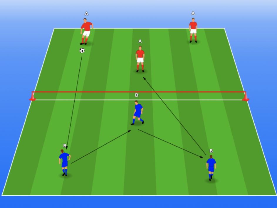 voetbalspel-training