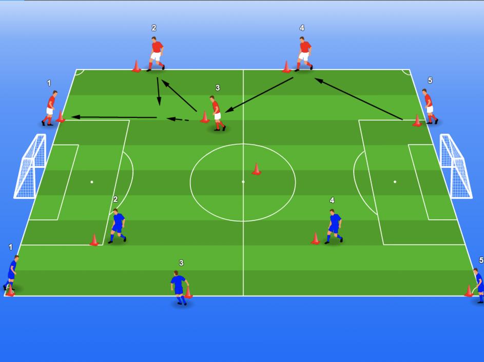 oefenvorm