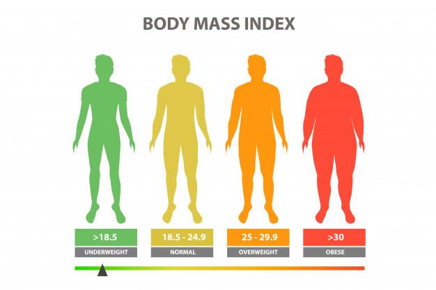 BMI is dik zijn ongezond?
