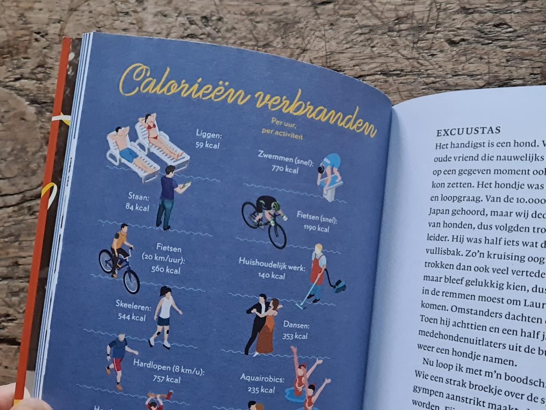 illustraties in het boek de Slankwandelaar van Nicolaas Klei