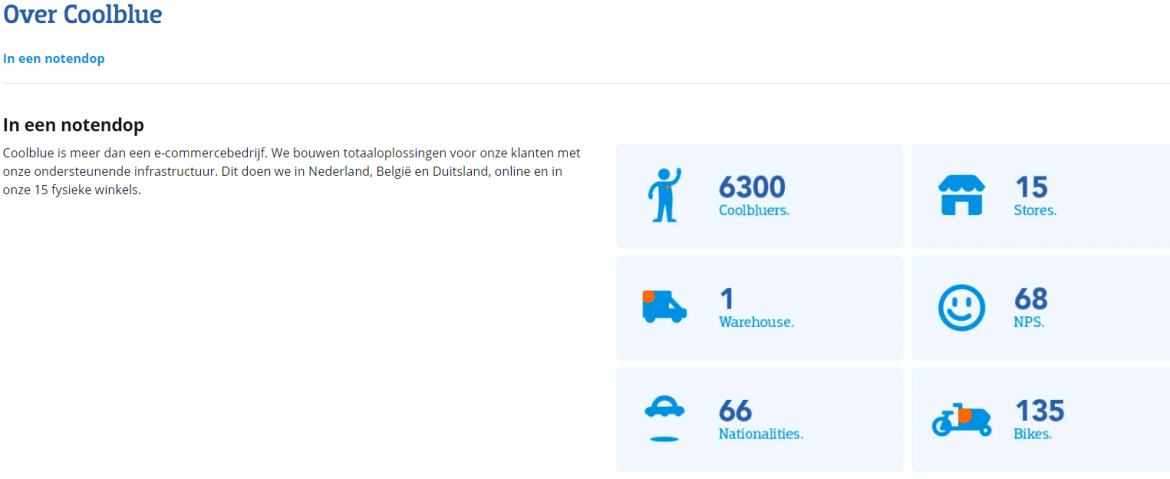 Coolblue over ons pagina