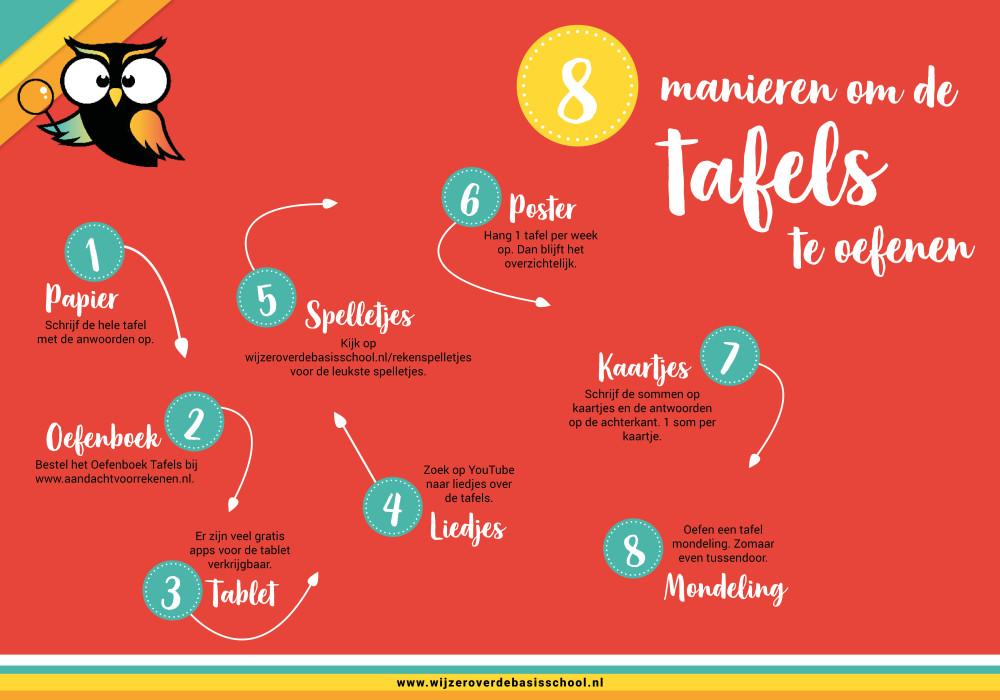 8 manieren om tafels te oefenen