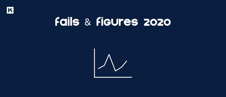 Fails & Figures van 2020