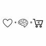 hart + brein = verkoop