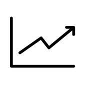 Resultaten voor meer klanten en meer impact