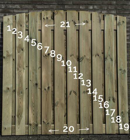 Wat is een 21-planksschutting?
