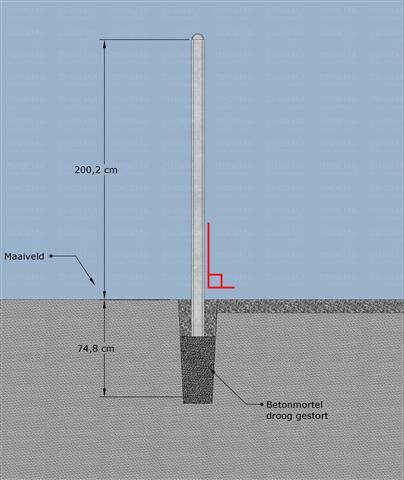 Hoe betonmortel storten?